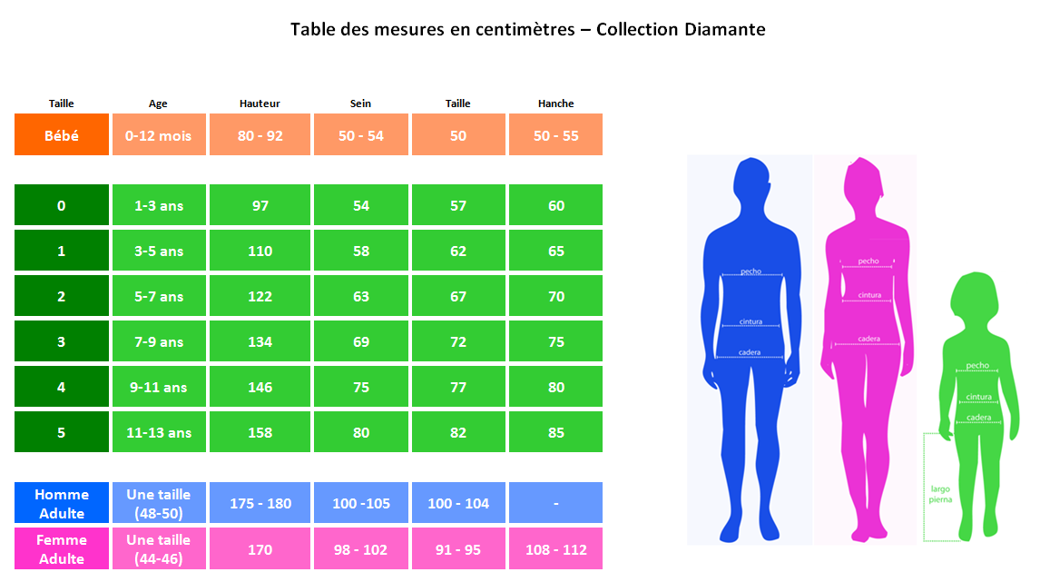 Table des mesures en centimètres – Collection Diamante (Adultos)