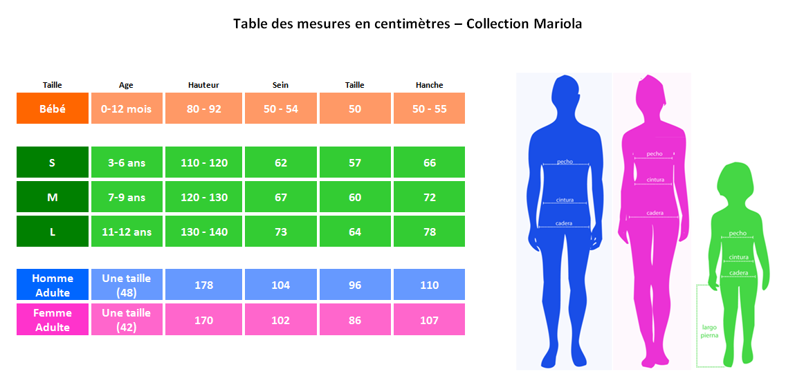 Table des mesures en centimètres – Collection Mariola (Adultos)