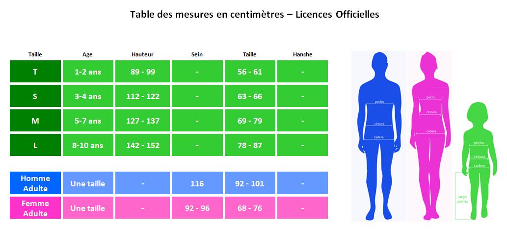 Table des mesures en centimètres – Licences Officielles